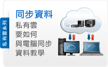 mycloud-sync-blog