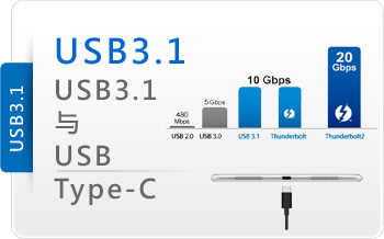 usb3.1 type-c blog cn