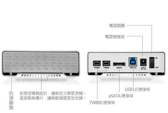 SK-3501 Super S3_overview