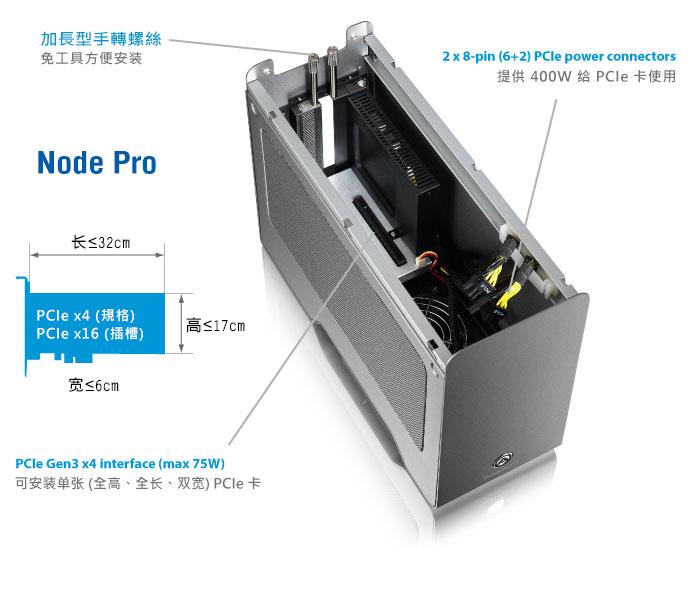 akitio node pro interface2